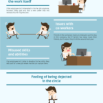 people quit their jobs infographic