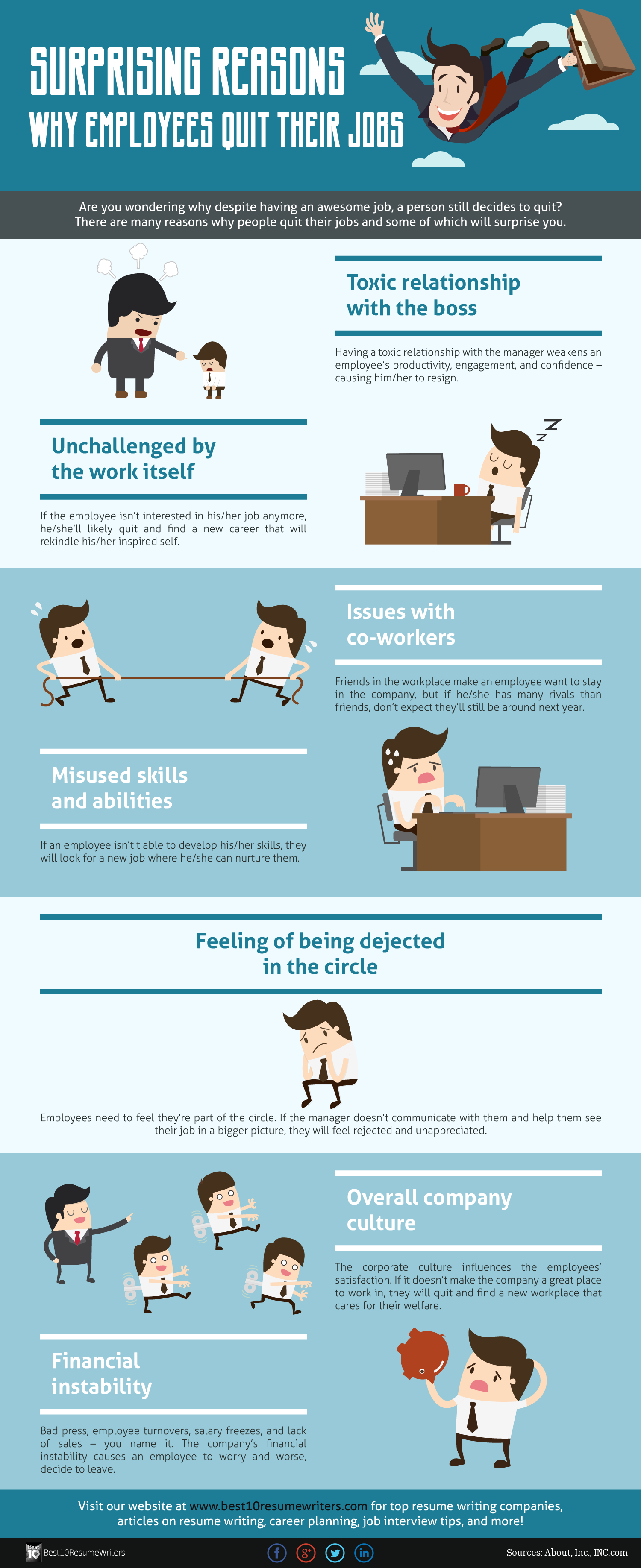 People Quit Their Jobs For These Surprising Reasons [Infographic]