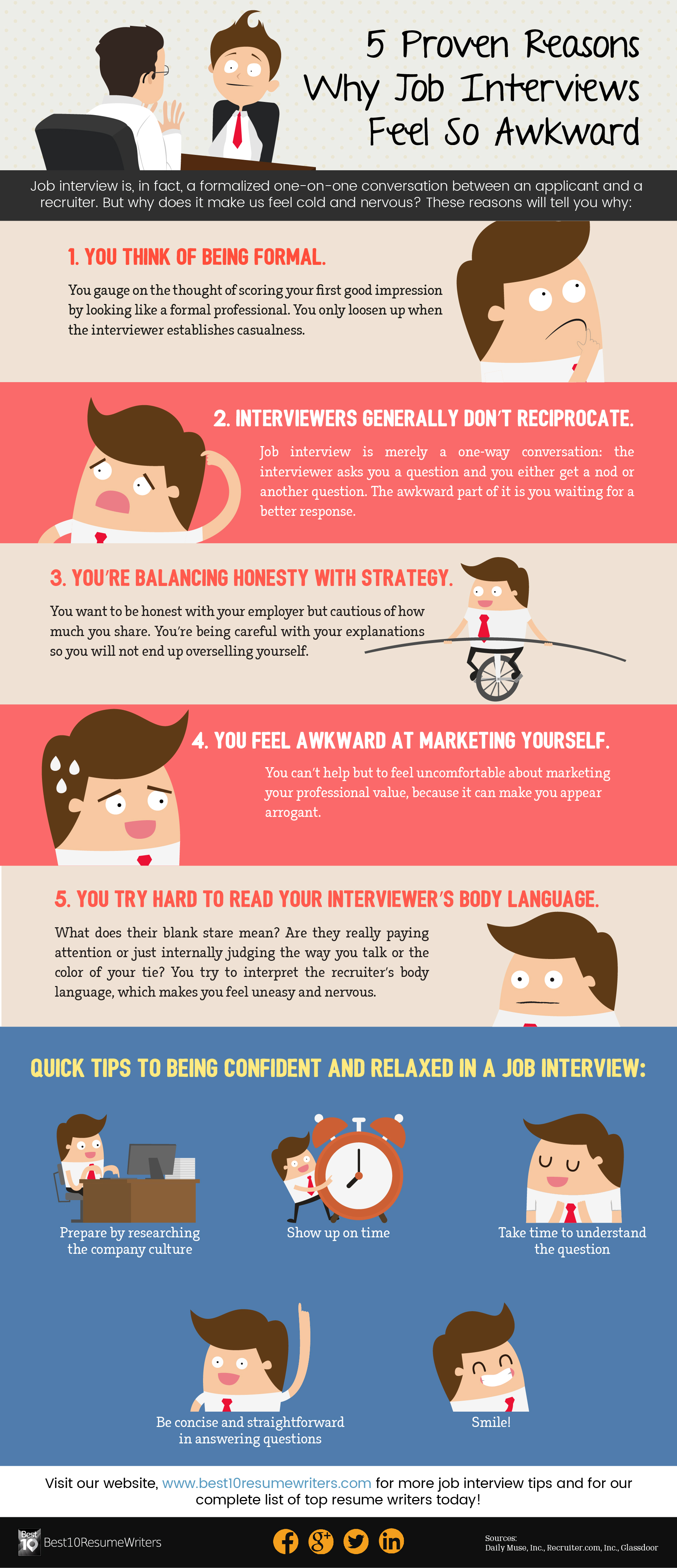 Job Interviews Feel Awkward: 5 Reasons Behind It [Infographic]