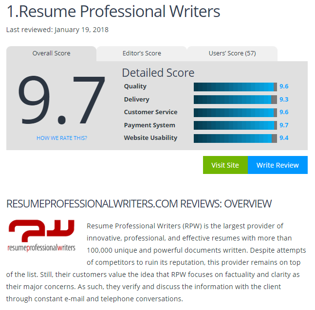 screenshot of resume professional writers review - best resume writing services